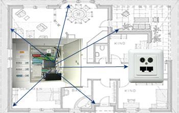 brodi multimedia ihr partner wenn es um elektronik und service geht hausinstallation. Black Bedroom Furniture Sets. Home Design Ideas